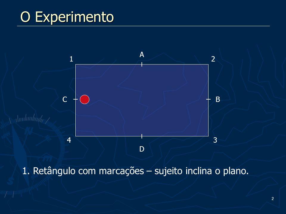 2 O Experimento A BC D 12 34 1. Retângulo com marcações – sujeito inclina o plano.