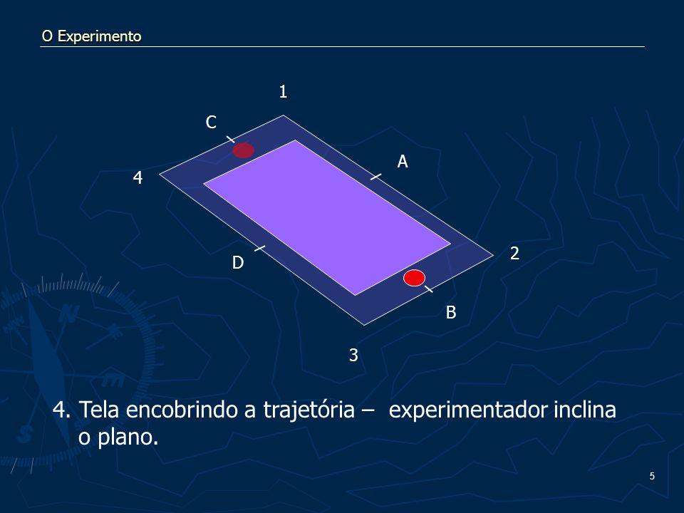 5 O Experimento 4. Tela encobrindo a trajetória – experimentador inclina o plano. A B C D 1 2 3 4