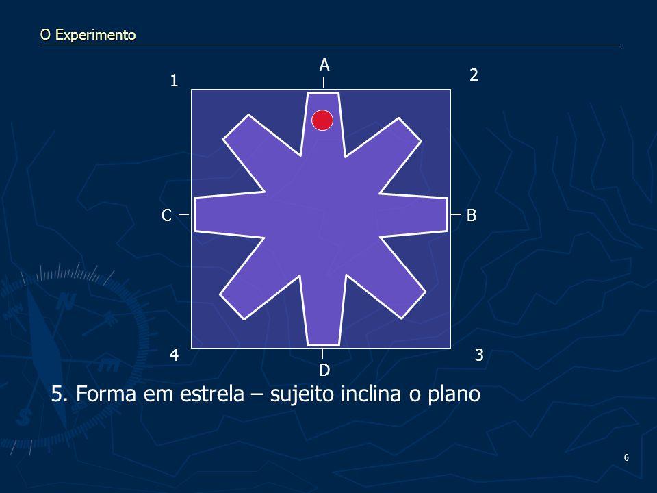 6 O Experimento 5. Forma em estrela – sujeito inclina o plano A BC D 1 2 34