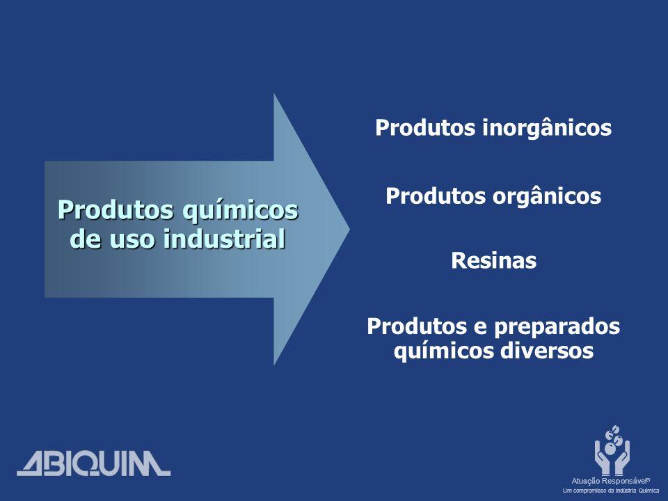 Atuação Responsável ® Um compromisso da Indústria Química Produtos químicos de uso industrial Produtos inorgânicos Produtos orgânicos Resinas Produtos e preparados químicos diversos