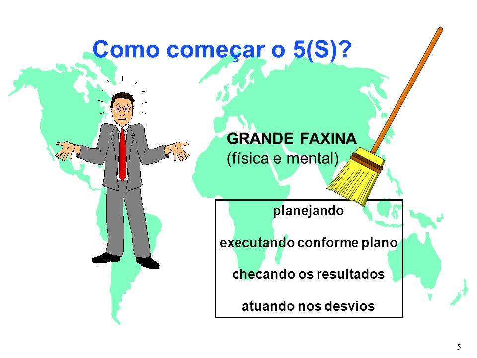 Como começar o 5(S)? planejando executando conforme plano checando os resultados atuando nos desvios GRANDE FAXINA (física e mental) 5