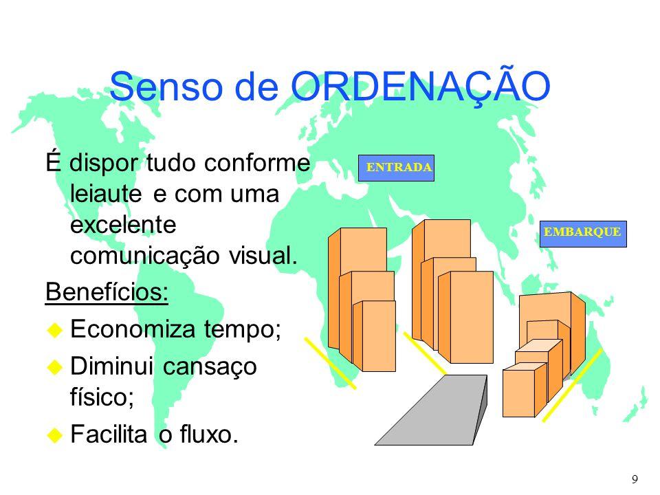 Senso de ORDENAÇÃO É dispor tudo conforme leiaute e com uma excelente comunicação visual. Benefícios: u Economiza tempo; u Diminui cansaço físico; u F