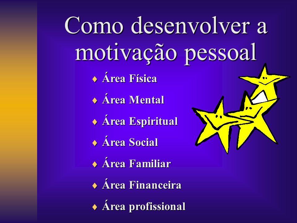 Como desenvolver a motivação pessoal Área Física Área Física Área Mental Área Mental Área Espiritual Área Espiritual Área Social Área Social Área Familiar Área Familiar Área Financeira Área Financeira Área profissional Área profissional
