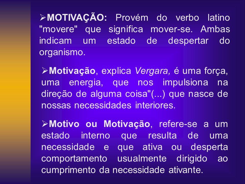 MOTIVAÇÃO: Provém do verbo latino movere que significa mover-se.