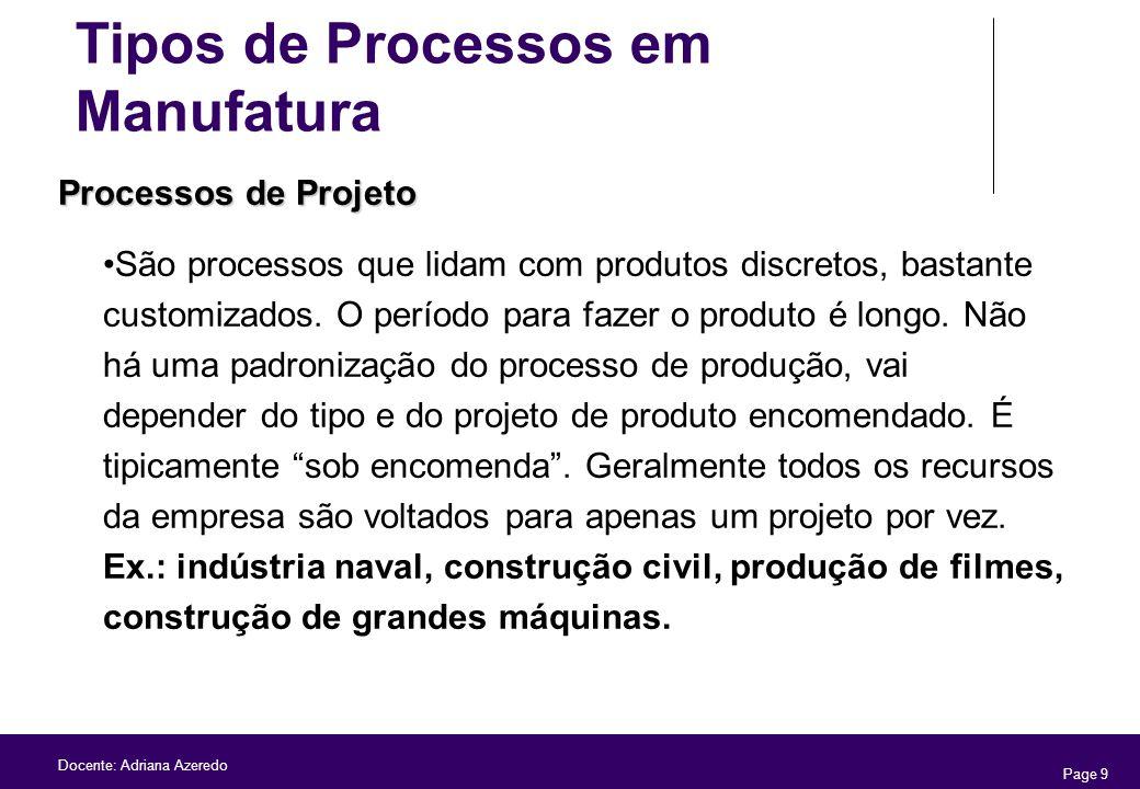 Page 9 Docente: Adriana Azeredo Processos de Projeto São processos que lidam com produtos discretos, bastante customizados. O período para fazer o pro