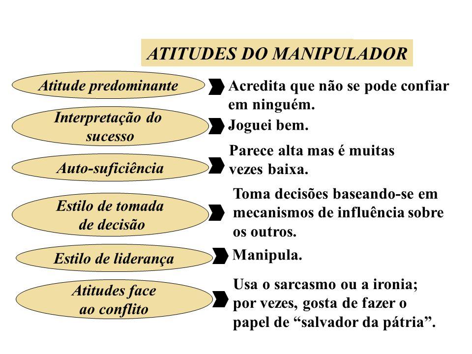 ATITUDES DO PASSIVO Atitude predominante Interpretação do sucesso Auto-suficiência Estilo de liderança Atitudes face ao conflito ATITUDES DO MANIPULAD