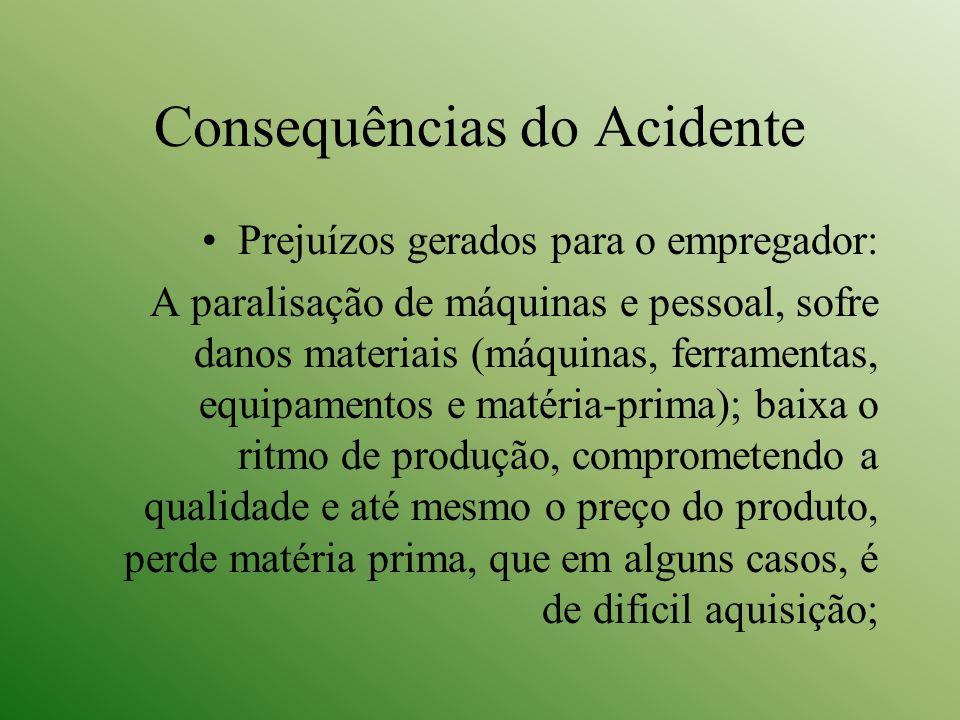 Consequências do Acidente Prejuízos gerados para o empregador: A paralisação de máquinas e pessoal, sofre danos materiais (máquinas, ferramentas, equi