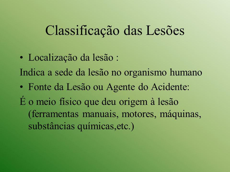 Classificação das Lesões Localização da lesão : Indica a sede da lesão no organismo humano Fonte da Lesão ou Agente do Acidente: É o meio físico que d
