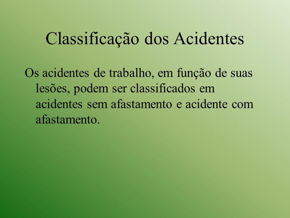 Classificação dos Acidentes Os acidentes de trabalho, em função de suas lesões, podem ser classificados em acidentes sem afastamento e acidente com af