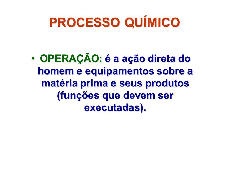 PROCESSO QUÍMICO OPERAÇÃO: é a ação direta do homem e equipamentos sobre a matéria prima e seus produtos (funções que devem ser executadas).OPERAÇÃO: