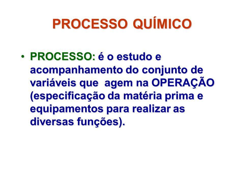PROCESSO QUÍMICO PROCESSO: é o estudo e acompanhamento do conjunto de variáveis que agem na OPERAÇÃO (especificação da matéria prima e equipamentos pa