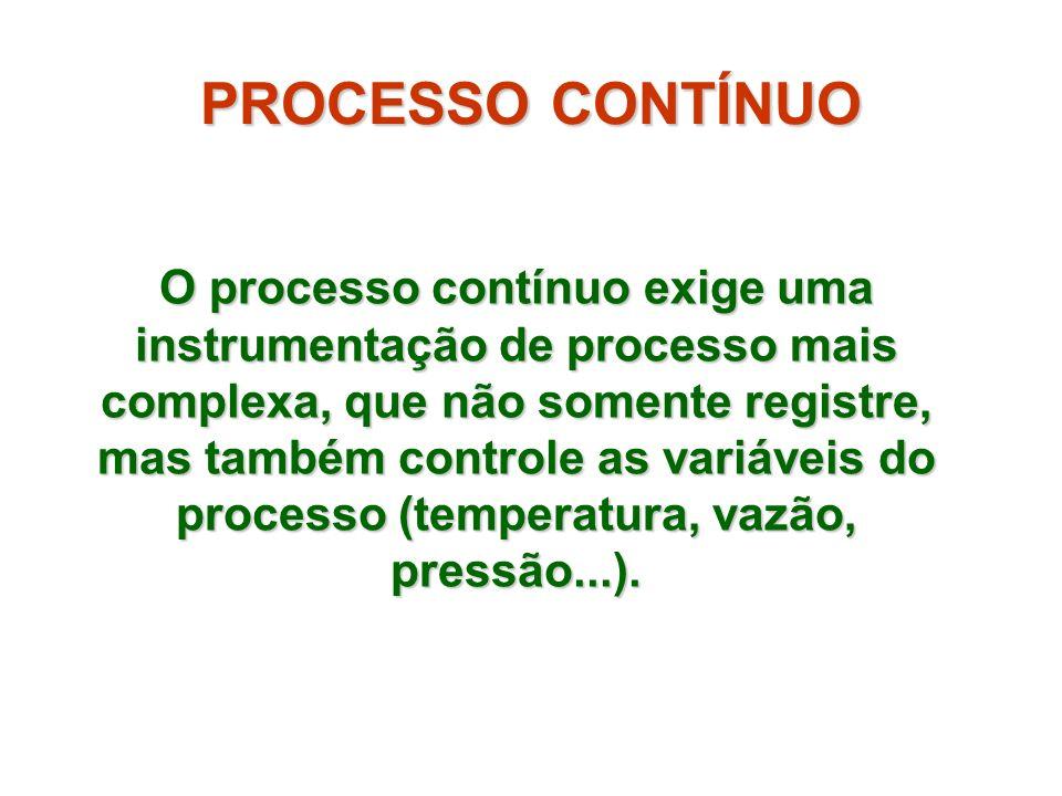 PROCESSO CONTÍNUO O processo contínuo exige uma instrumentação de processo mais complexa, que não somente registre, mas também controle as variáveis d