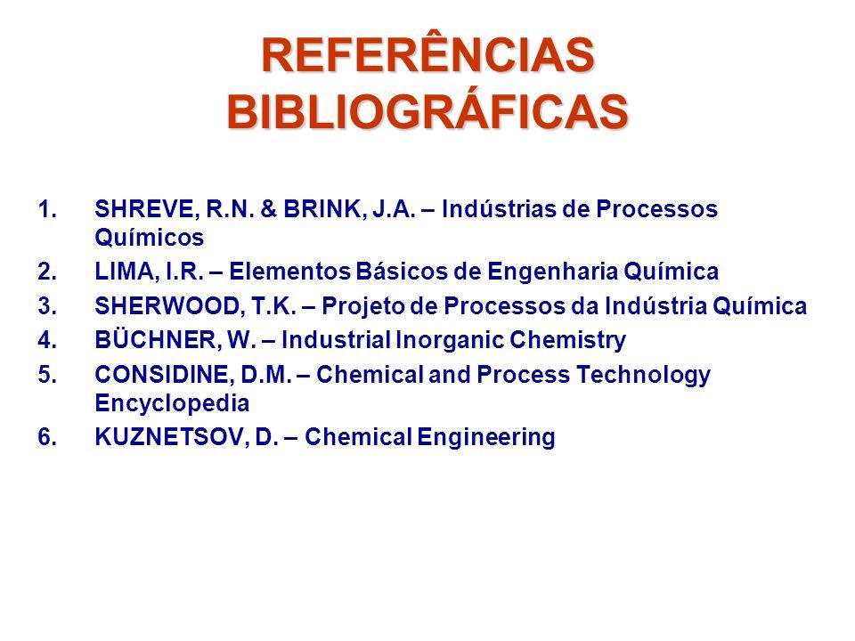 REFERÊNCIAS BIBLIOGRÁFICAS 1. 1.SHREVE, R.N. & BRINK, J.A. – Indústrias de Processos Químicos 2. 2.LIMA, I.R. – Elementos Básicos de Engenharia Químic