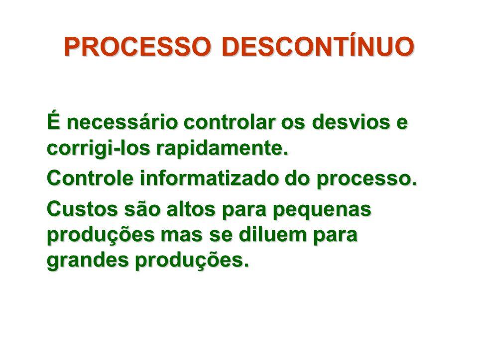PROCESSO DESCONTÍNUO É necessário controlar os desvios e corrigi-los rapidamente. Controle informatizado do processo. Custos são altos para pequenas p