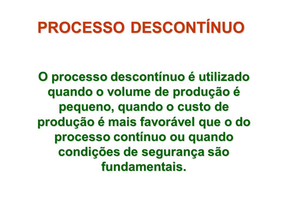 PROCESSO DESCONTÍNUO O processo descontínuo é utilizado quando o volume de produção é pequeno, quando o custo de produção é mais favorável que o do pr