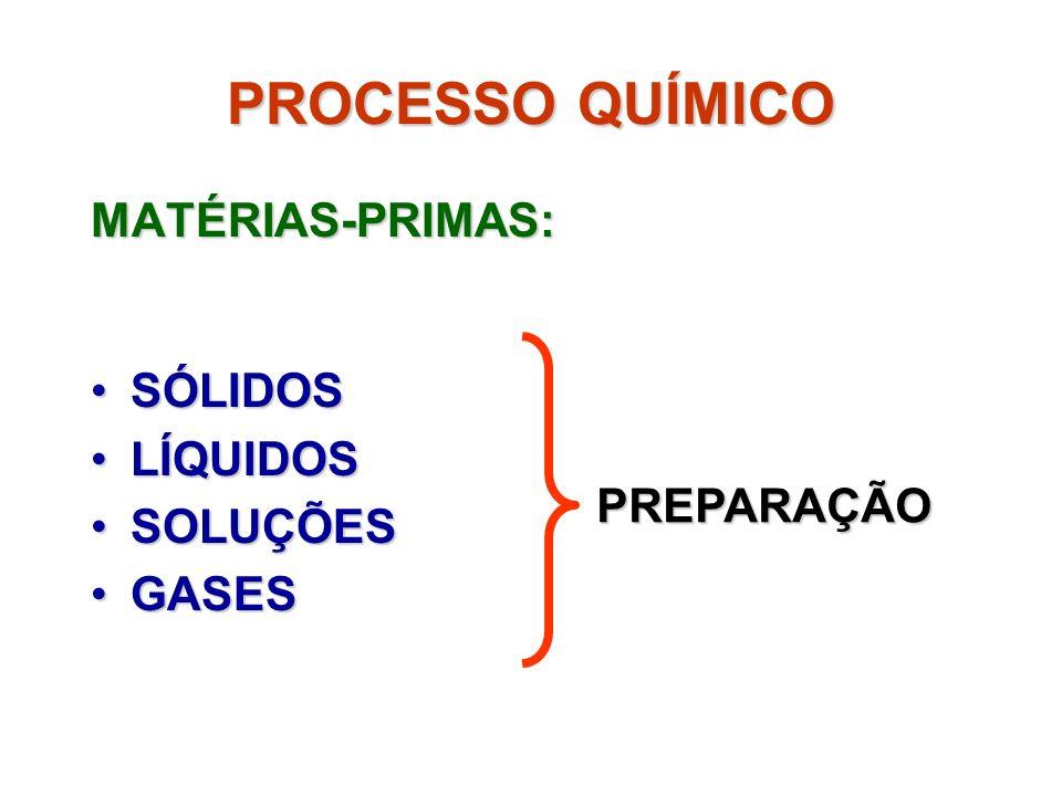 PROCESSO QUÍMICO MATÉRIAS-PRIMAS: SÓLIDOSSÓLIDOS LÍQUIDOSLÍQUIDOS SOLUÇÕESSOLUÇÕES GASESGASES PREPARAÇÃO