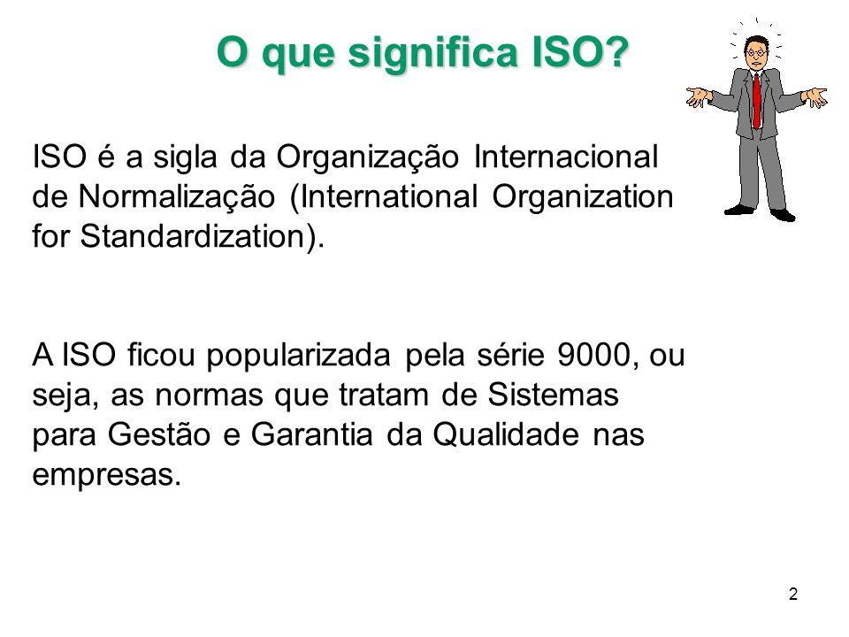 2 O que significa ISO.