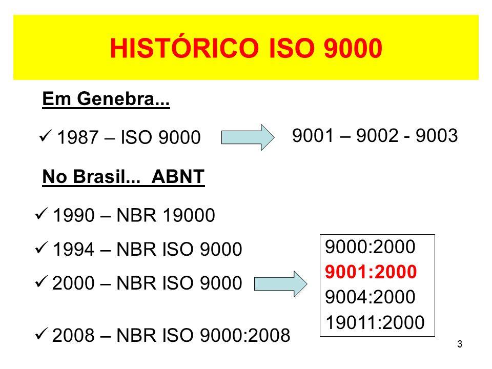 3 HISTÓRICO ISO 9000 1987 – ISO 9000 9001 – 9002 - 9003 1990 – NBR 19000 Em Genebra...