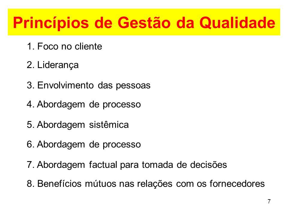 7 Princípios de Gestão da Qualidade 1.Foco no cliente 3.