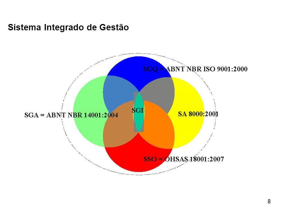 8 Sistema Integrado de Gestão