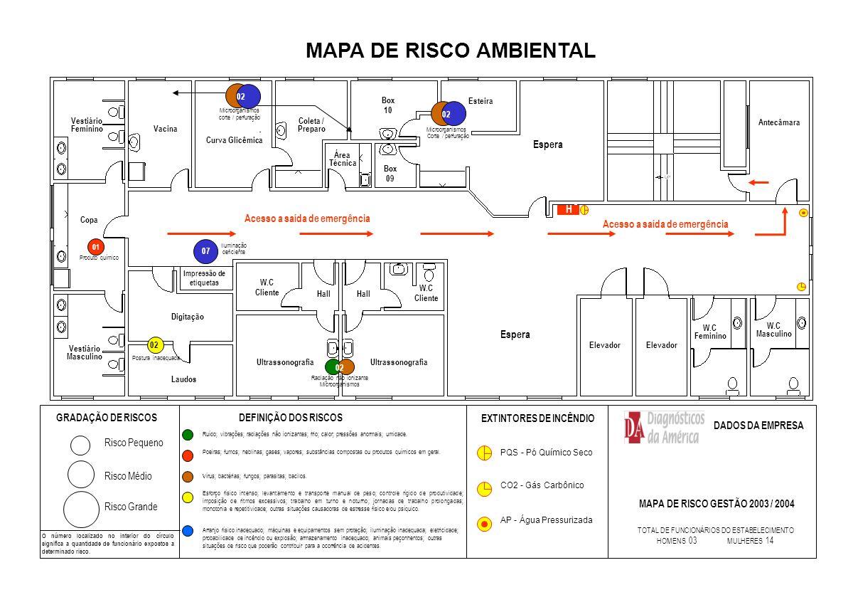 MAPA DE RISCO AMBIENTAL Microorganismos Corte / Perfuração H Ultrassonografia W.C Cliente Laudos Digitação Vestiário Masculino Vestiário Feminino Copa