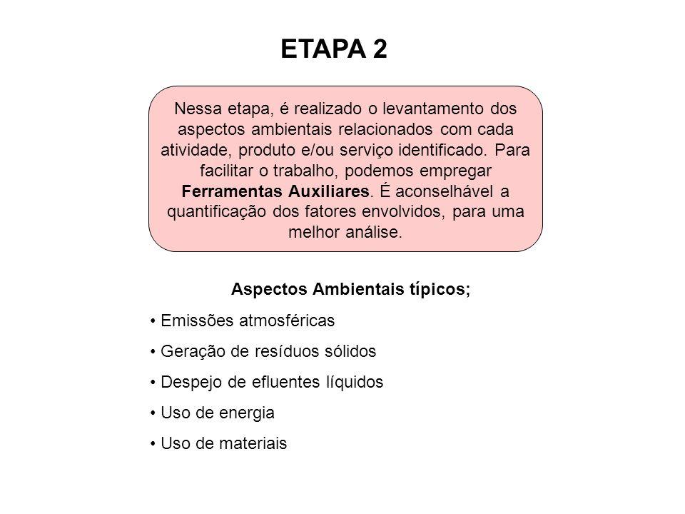 ETAPA 2 Nessa etapa, é realizado o levantamento dos aspectos ambientais relacionados com cada atividade, produto e/ou serviço identificado. Para facil