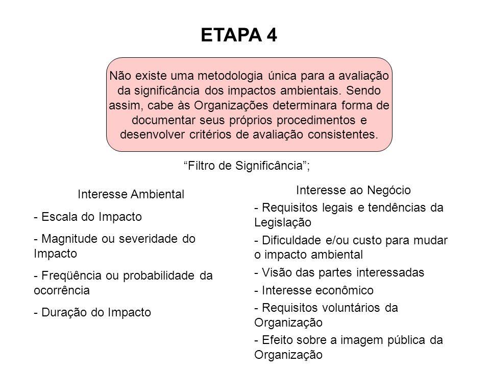 ETAPA 4 Não existe uma metodologia única para a avaliação da significância dos impactos ambientais. Sendo assim, cabe às Organizações determinara form