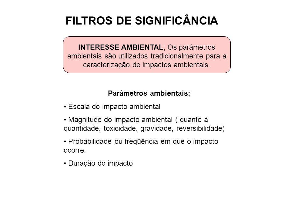FILTROS DE SIGNIFICÂNCIA INTERESSE AMBIENTAL; Os parâmetros ambientais são utilizados tradicionalmente para a caracterização de impactos ambientais. P