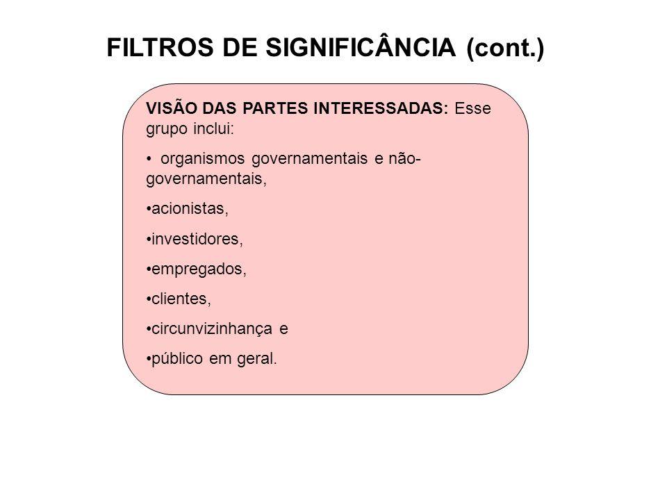 FILTROS DE SIGNIFICÂNCIA (cont.) VISÃO DAS PARTES INTERESSADAS: Esse grupo inclui: organismos governamentais e não- governamentais, acionistas, invest