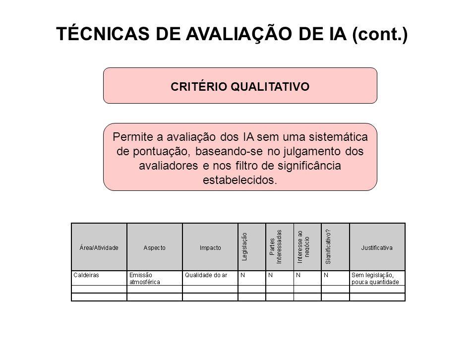 TÉCNICAS DE AVALIAÇÃO DE IA (cont.) CRITÉRIO QUALITATIVO Permite a avaliação dos IA sem uma sistemática de pontuação, baseando-se no julgamento dos av
