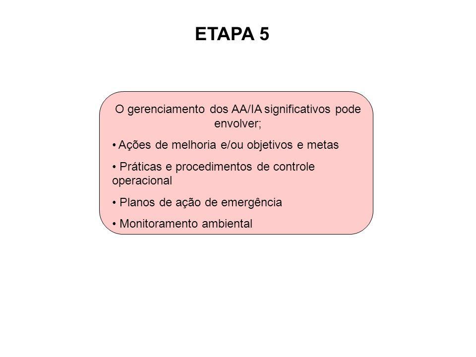 ETAPA 5 O gerenciamento dos AA/IA significativos pode envolver; Ações de melhoria e/ou objetivos e metas Práticas e procedimentos de controle operacio