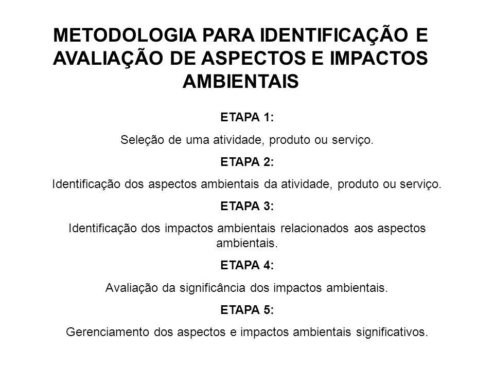 METODOLOGIA PARA IDENTIFICAÇÃO E AVALIAÇÃO DE ASPECTOS E IMPACTOS AMBIENTAIS ETAPA 1: Seleção de uma atividade, produto ou serviço. ETAPA 2: Identific