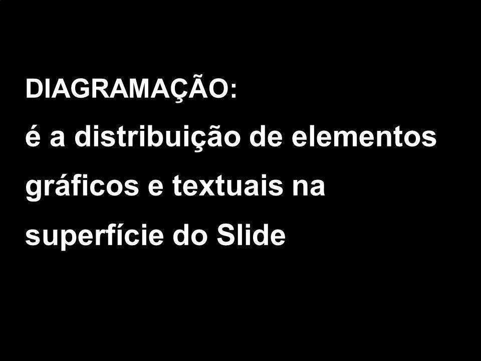 11 DIAGRAMAÇÃO: é a distribuição de elementos gráficos e textuais na superfície do Slide