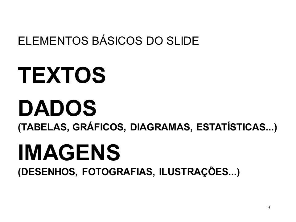 3 ELEMENTOS BÁSICOS DO SLIDE TEXTOS DADOS (TABELAS, GRÁFICOS, DIAGRAMAS, ESTATÍSTICAS...) IMAGENS (DESENHOS, FOTOGRAFIAS, ILUSTRAÇÕES...)