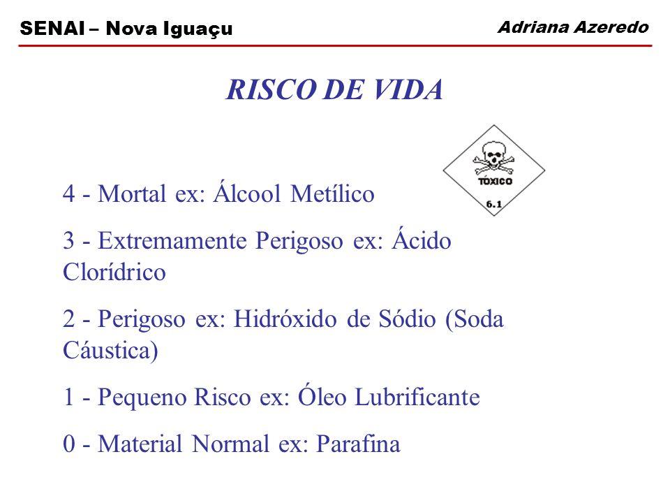 Adriana Azeredo SENAI – Nova Iguaçu RISCO DE VIDA 4 - Mortal ex: Álcool Metílico 3 - Extremamente Perigoso ex: Ácido Clorídrico 2 - Perigoso ex: Hidró
