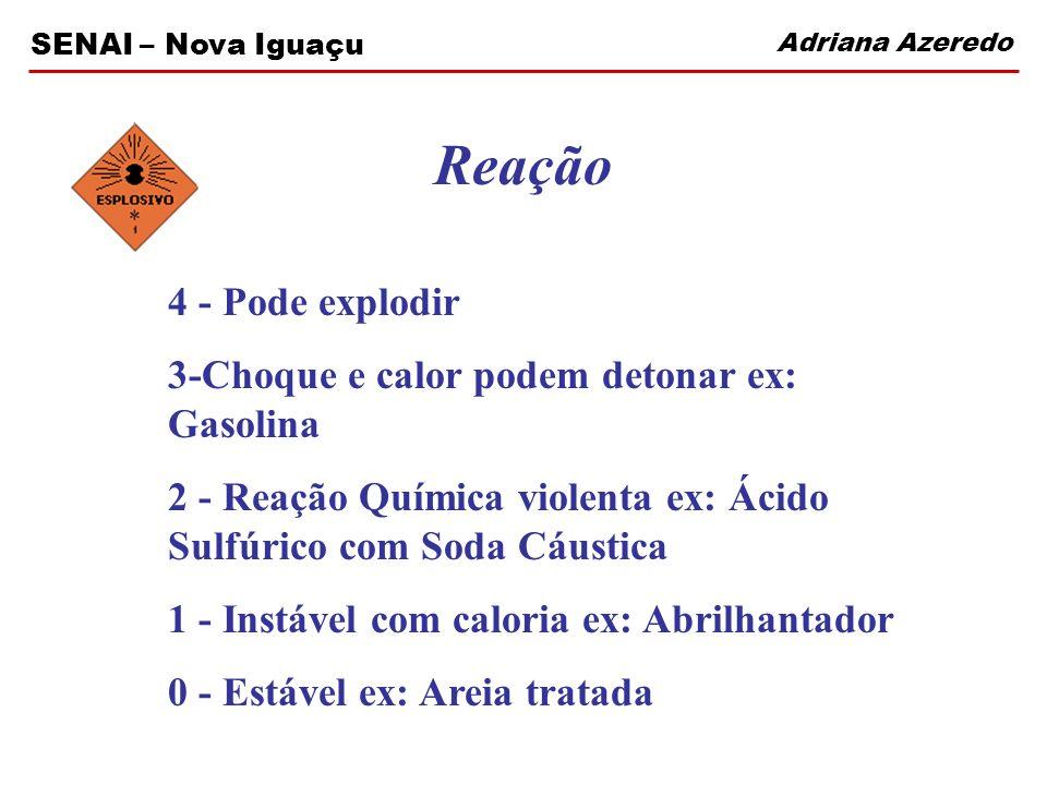 Adriana Azeredo SENAI – Nova Iguaçu Reação 4 - Pode explodir 3-Choque e calor podem detonar ex: Gasolina 2 - Reação Química violenta ex: Ácido Sulfúri