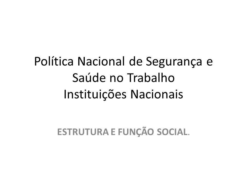 Política Nacional de Segurança e Saúde no Trabalho Instituições Nacionais ESTRUTURA E FUNÇÃO SOCIAL.