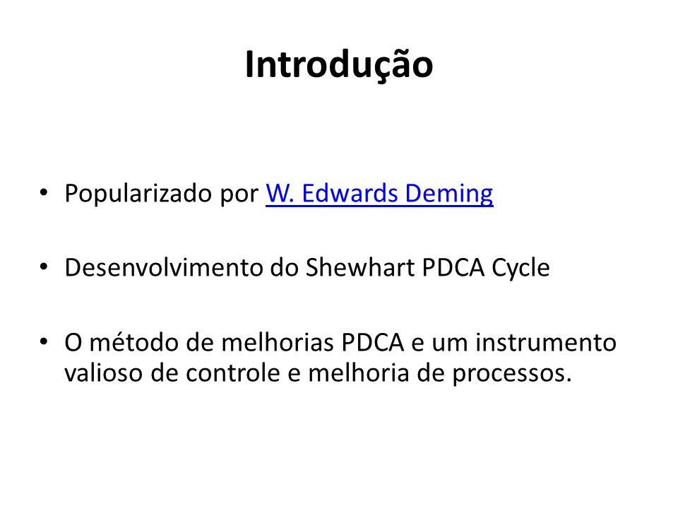 Definições do PDCA Insere qualidade ao produto final (Suzuki, 2000) Caminho para se atingir a meta (Campos, 1996) Não existe metodologia PDCA sem definição de uma meta a ser atingida