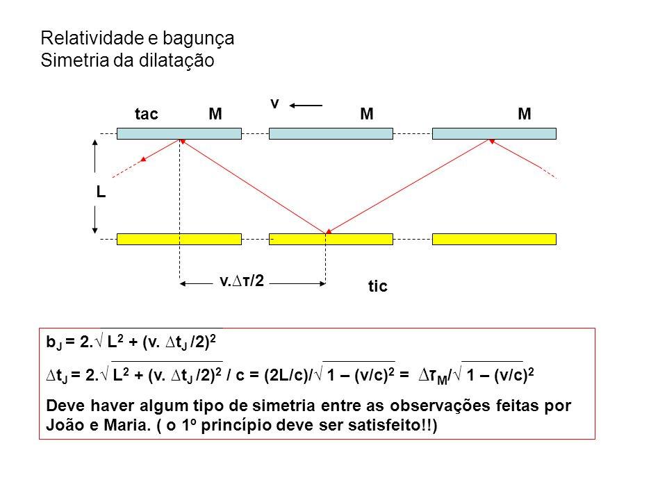 Relatividade e bagunça Simetria da dilatação b J = 2. L 2 + (v. t J /2) 2 t J = 2. L 2 + (v. t J /2) 2 / c = (2L/c)/ 1 – (v/c) 2 = ז M / 1 – (v/c) 2 D