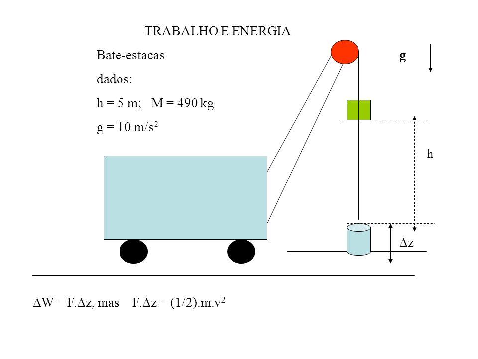 TRABALHO E ENERGIA h gBate-estacas dados: h = 5 m; M = 490 kg g = 10 m/s 2 z W = F.z, mas F.z = (1/2).m.v 2