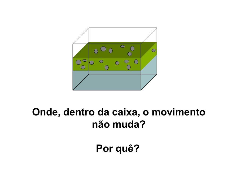 Onde, dentro da caixa, o movimento não muda? Por quê?