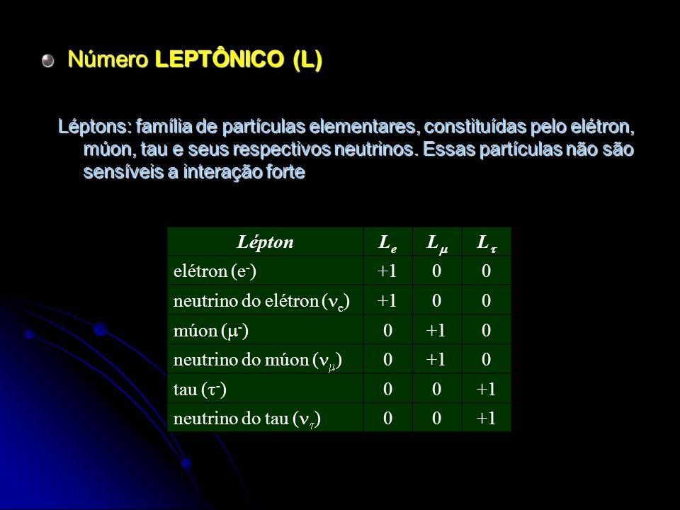 Número LEPTÔNICO (L) LéptonLeLe L L elétron (e - )+100 neutrino do elétron ( e ) +100 múon ( - ) 0+10 neutrino do múon ( ) 0+10 tau ( - ) 00+1 neutrin