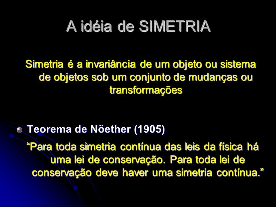 A idéia de SIMETRIA Simetria é a invariância de um objeto ou sistema de objetos sob um conjunto de mudanças ou transformações Para toda simetria contí