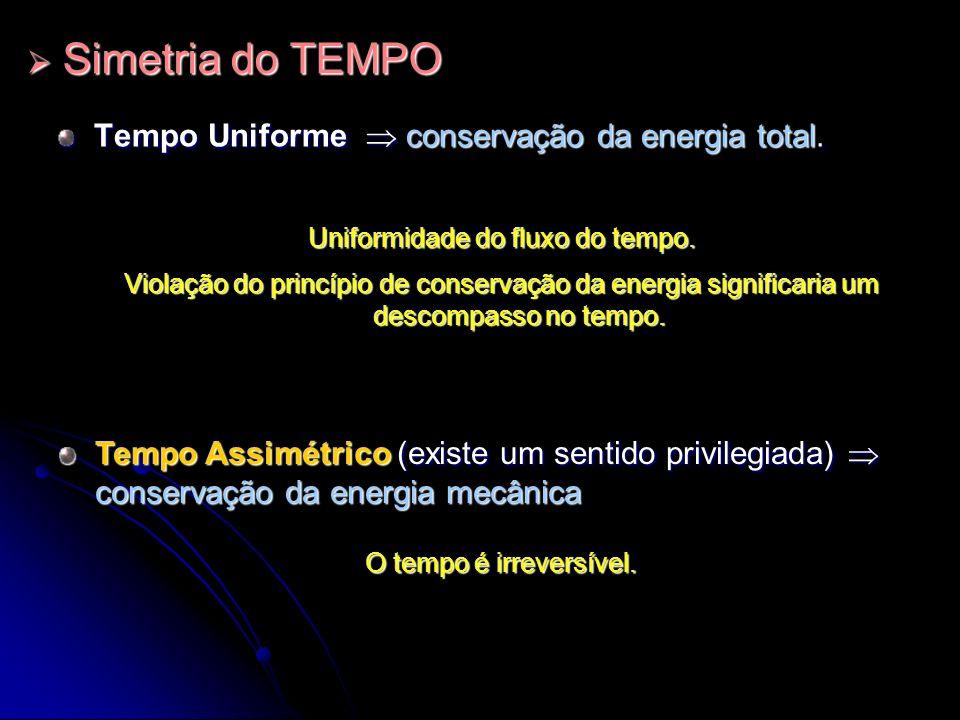 Tempo Uniforme conservação da energia total. Tempo Assimétrico (existe um sentido privilegiada) conservação da energia mecânica Uniformidade do fluxo