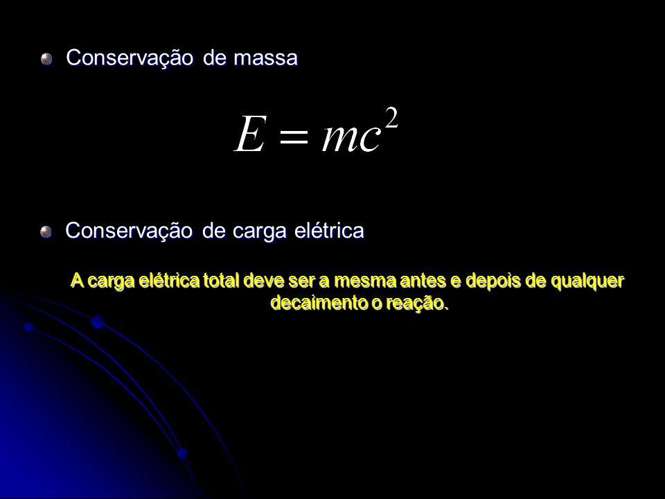 Exemplo de decaimento ou reações observadas: Carga: 0 +1 + (-1) + 0 Massa: 939,27 938,28 + 0,511 + 16x10 -6 Carga: 0 + 1 +1 Massa: 939,27 + 139,56 938,28