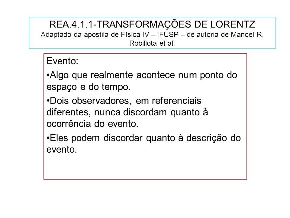 Descrição dos eventos Evento a, de referência – foto dos relógios J e M1: Maria: (0, 0, 0; 0) João : (0, 0, 0; 0) Evento b, foto dos relógios J e M2: Maria: (0, L, 0; t b M ) João : (0, 0, 0; t b J ) Evento c, foto dos relógios J e M3: Maria: (0, 2L, 0; t c M ) João : (0, 0, 0; t c J ) Evento d, foto dos relógios J e M4: Maria: (0, 3L, 0; t d M ) João : (0, 0, 0; t d J )