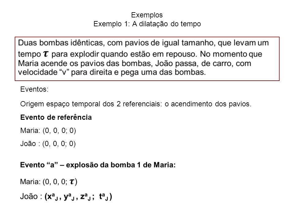 Exemplos Exemplo 1: A dilatação do tempo Eventos: Origem espaço temporal dos 2 referenciais: o acendimento dos pavios. Evento de referência Maria: (0,