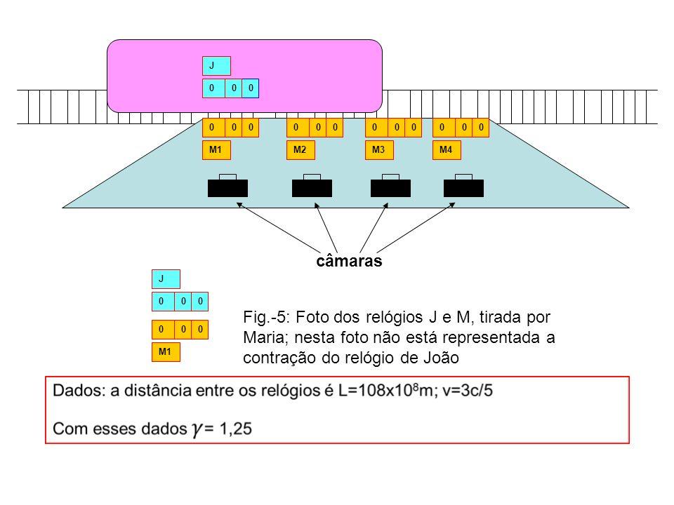 000 M3 000 M2 000 M4 000 M1 000 J câmaras 000 M1000 J Fig.-5: Foto dos relógios J e M, tirada por Maria; nesta foto não está representada a contração