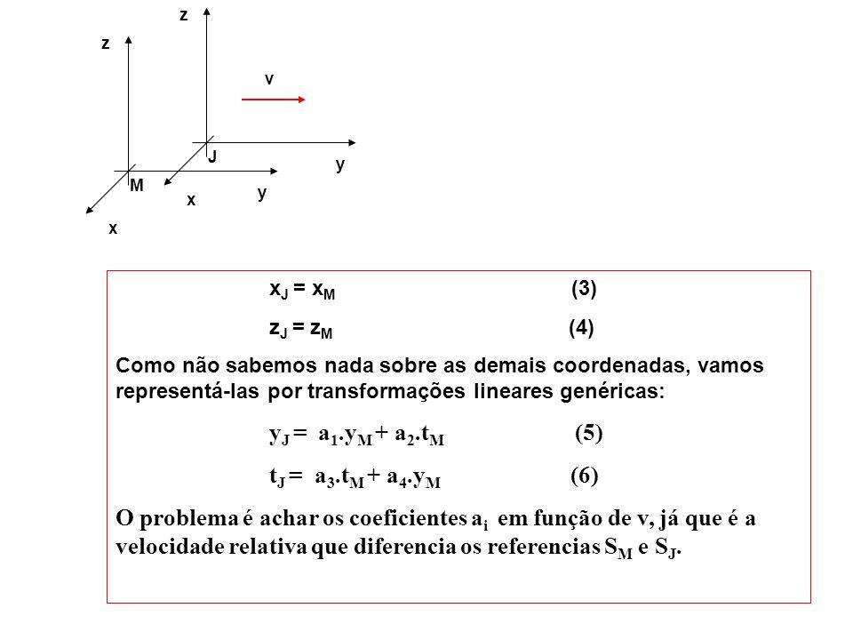 y M z x y J z x v x J = x M (3) z J = z M (4) Como não sabemos nada sobre as demais coordenadas, vamos representá-las por transformações lineares gené