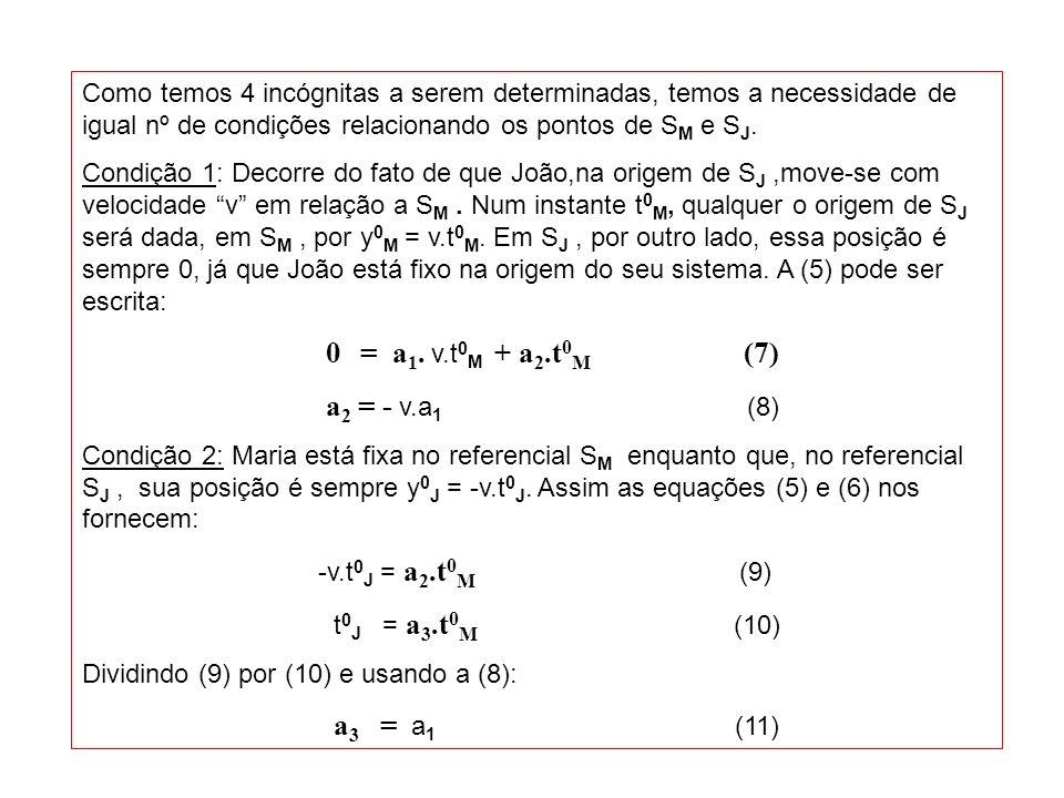 Como temos 4 incógnitas a serem determinadas, temos a necessidade de igual nº de condições relacionando os pontos de S M e S J. Condição 1: Decorre do
